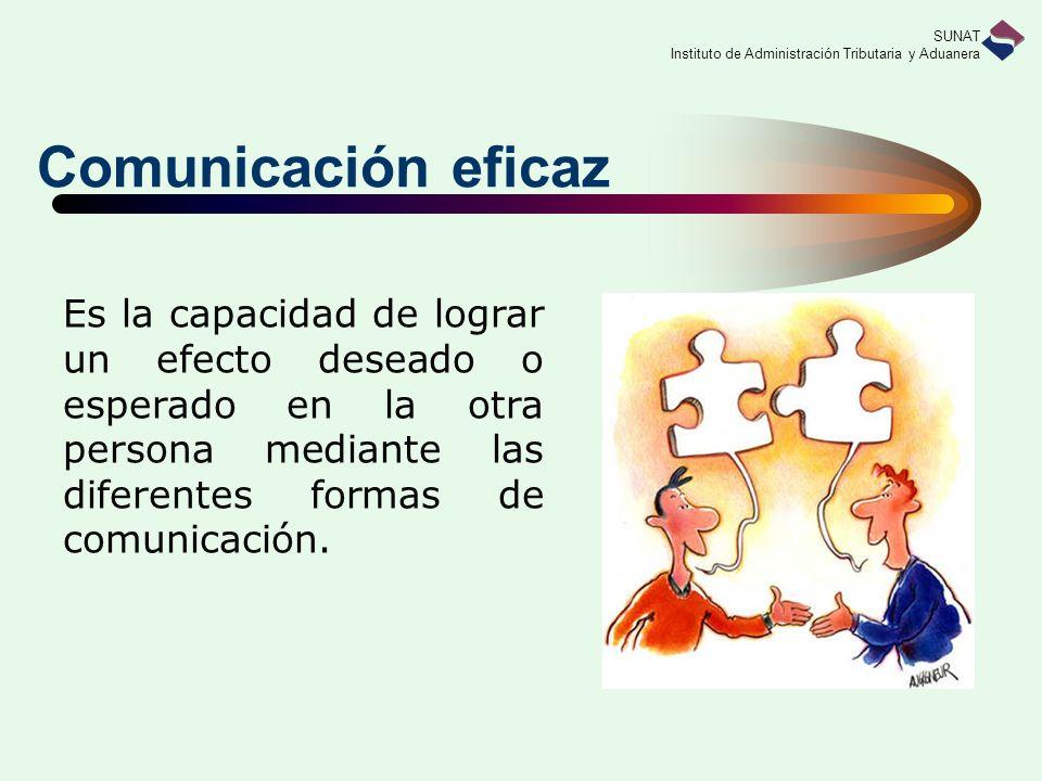 SUNAT Instituto de Administración Tributaria y Aduanera Comunicación eficaz Es la capacidad de lograr un efecto deseado o esperado en la otra persona
