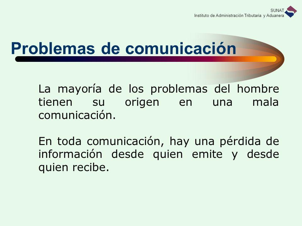 SUNAT Instituto de Administración Tributaria y Aduanera Problemas de comunicación La mayoría de los problemas del hombre tienen su origen en una mala