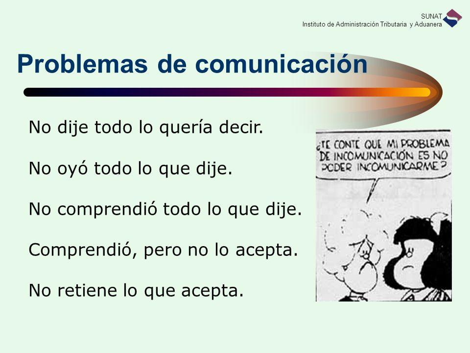 SUNAT Instituto de Administración Tributaria y Aduanera Formas de comunicación Verbal Está referida a comunicarnos mediante el lenguaje oral.