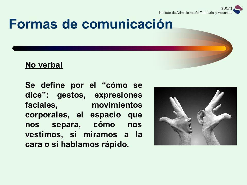 SUNAT Instituto de Administración Tributaria y Aduanera Formas de comunicación No verbal Se define por el cómo se dice: gestos, expresiones faciales,