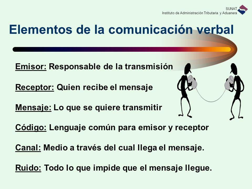 SUNAT Instituto de Administración Tributaria y Aduanera Elementos de la comunicación verbal Emisor: Responsable de la transmisión Receptor: Quien reci