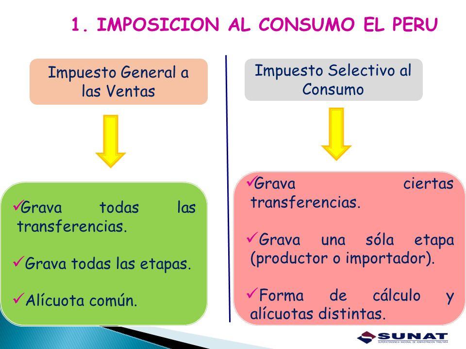 Art.4° Num. 1. Reglamento del IGV. 14 2.