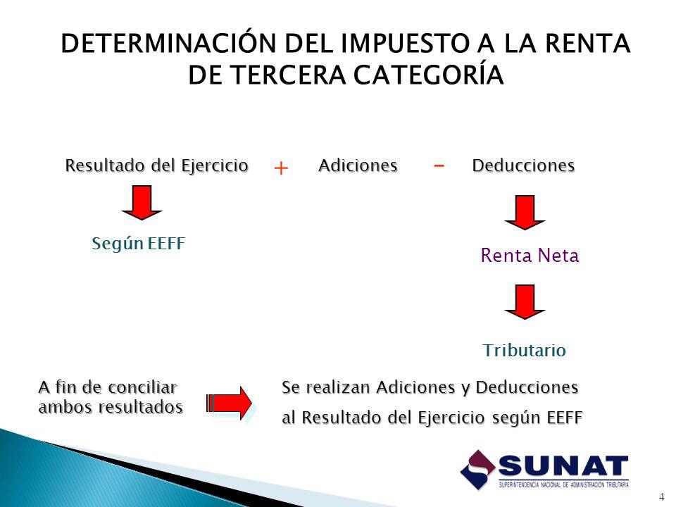 4 A fin de conciliar ambos resultados + _ Resultado del Ejercicio AdicionesDeducciones Según EEFF Tributario Se realizan Adiciones y Deducciones al Re