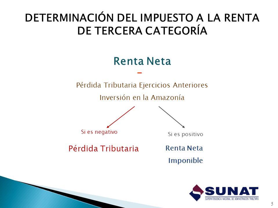 _ 6 = Fuente Extranjera _ Fuente Peruana = Renta Neta Renta Bruta Gastos Renta Neta de Fuente Peruana Renta Bruta Gastos Renta Neta de Fuente Extranjera DETERMINACIÓN DEL IMPUESTO A LA RENTA DE TERCERA CATEGORÍA
