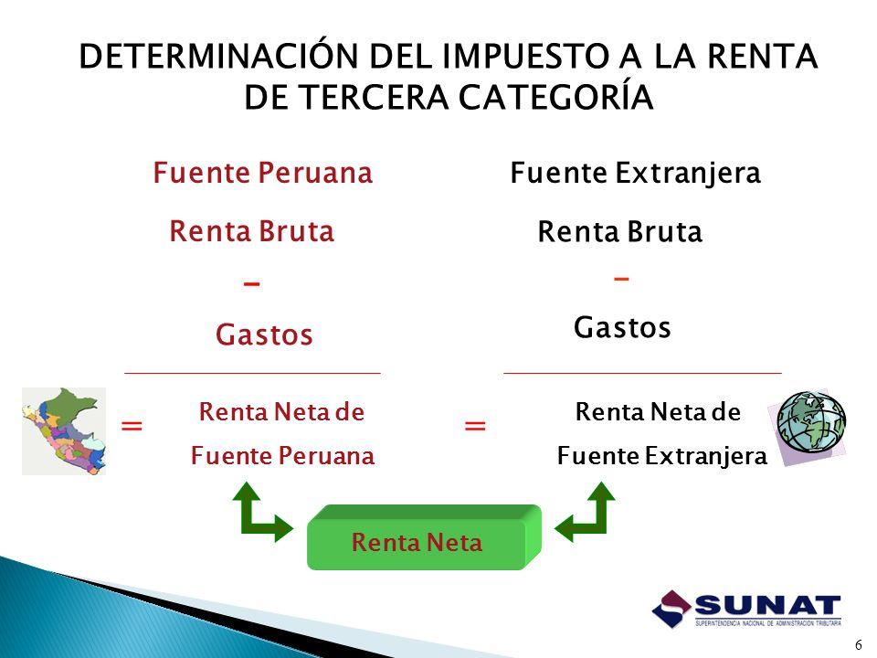 7 30% 4.1% x Tasa _ Renta Neta Imponible Impuesto a la Renta CRÉDITOS CONTRA EL IMP.