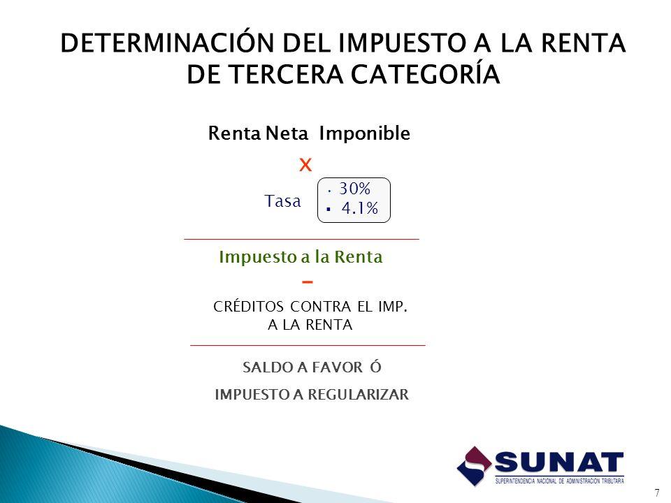 7 30% 4.1% x Tasa _ Renta Neta Imponible Impuesto a la Renta CRÉDITOS CONTRA EL IMP. A LA RENTA SALDO A FAVOR Ó IMPUESTO A REGULARIZAR DETERMINACIÓN D