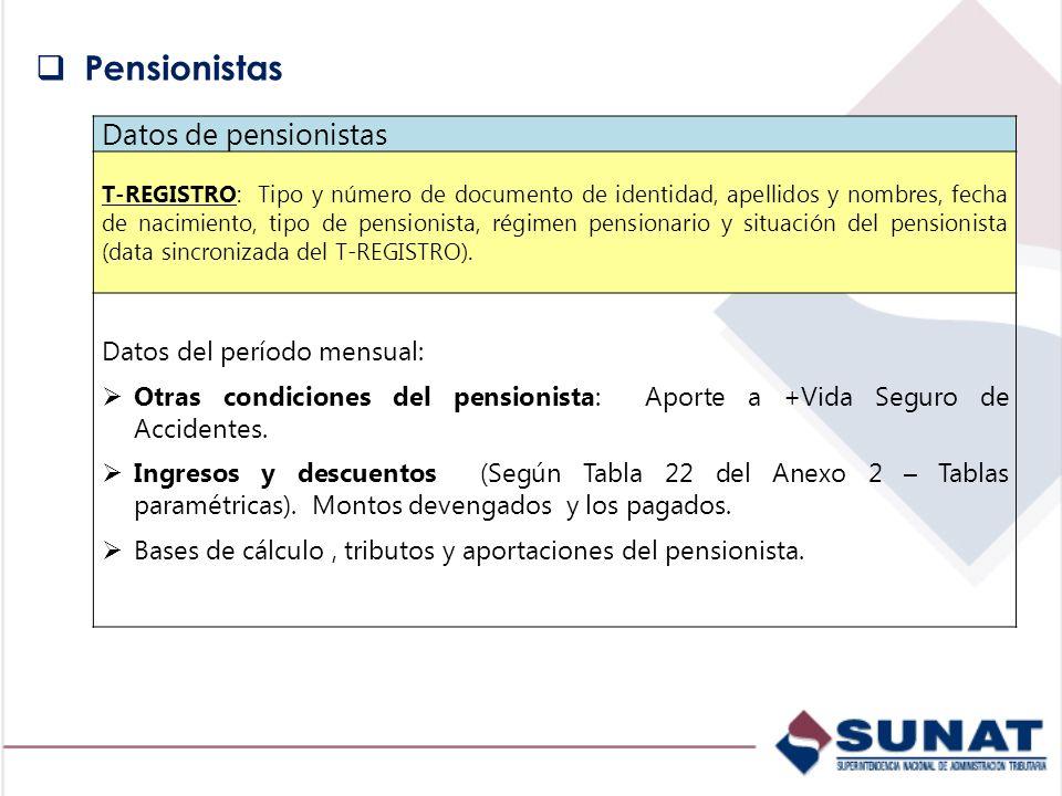 Datos de pensionistas T-REGISTRO: Tipo y número de documento de identidad, apellidos y nombres, fecha de nacimiento, tipo de pensionista, régimen pens