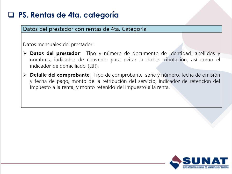 Datos del prestador con rentas de 4ta. Categoría Datos mensuales del prestador: Datos del prestador: Tipo y número de documento de identidad, apellido