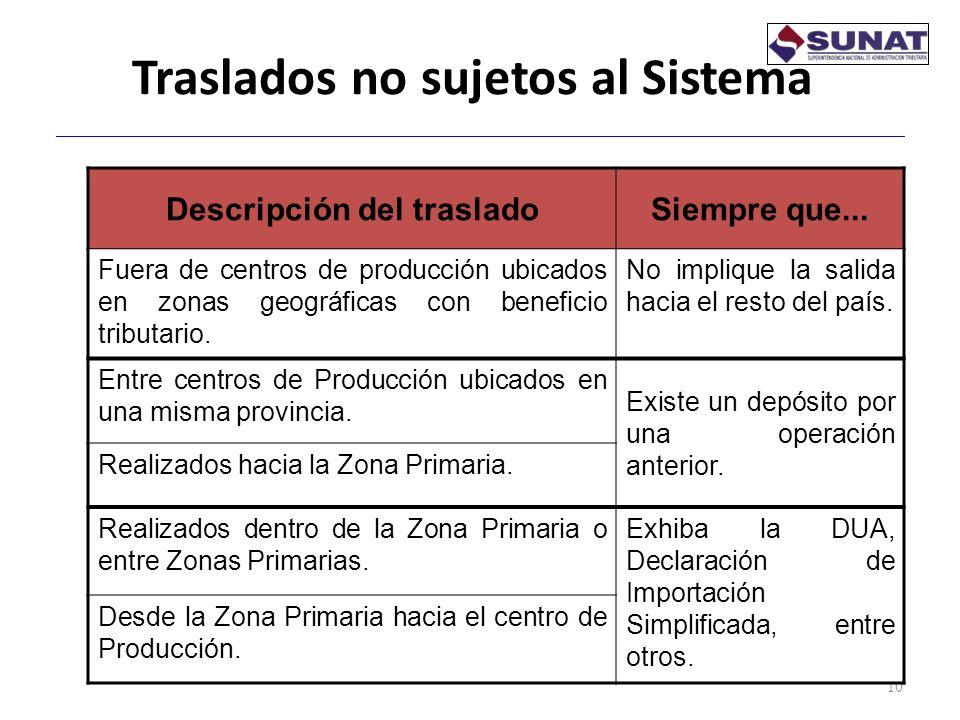 Traslados no sujetos al Sistema 10 Descripción del trasladoSiempre que... Fuera de centros de producción ubicados en zonas geográficas con beneficio t