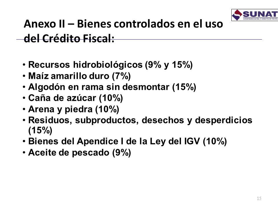 Anexo II – Bienes controlados en el uso del Crédito Fiscal: 15 Recursos hidrobiológicos (9% y 15%) Maíz amarillo duro (7%) Algodón en rama sin desmont
