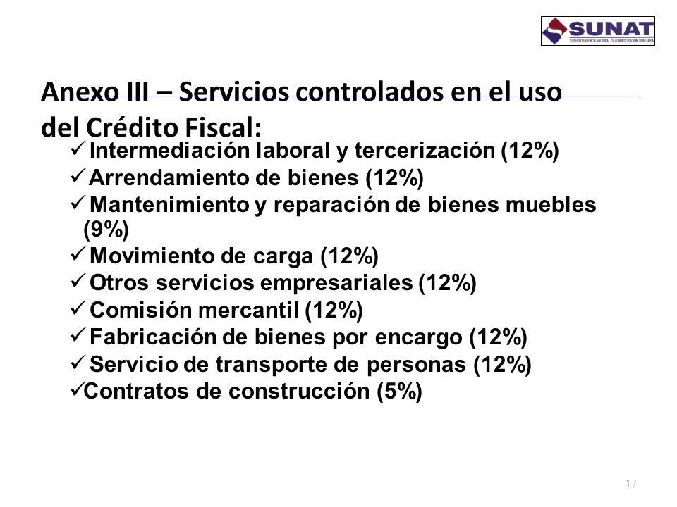 Anexo III – Servicios controlados en el uso del Crédito Fiscal: 17 Intermediación laboral y tercerización (12%) Arrendamiento de bienes (12%) Mantenim