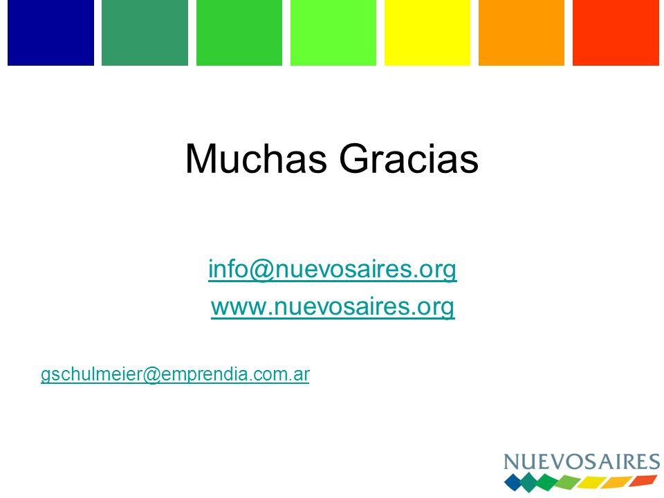 Muchas Gracias info@nuevosaires.org www.nuevosaires.org gschulmeier@emprendia.com.ar