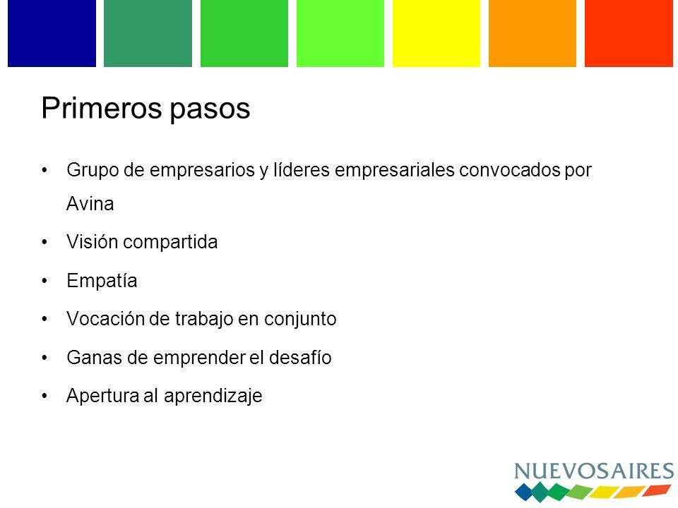 Primeros pasos Grupo de empresarios y líderes empresariales convocados por Avina Visión compartida Empatía Vocación de trabajo en conjunto Ganas de emprender el desafío Apertura al aprendizaje