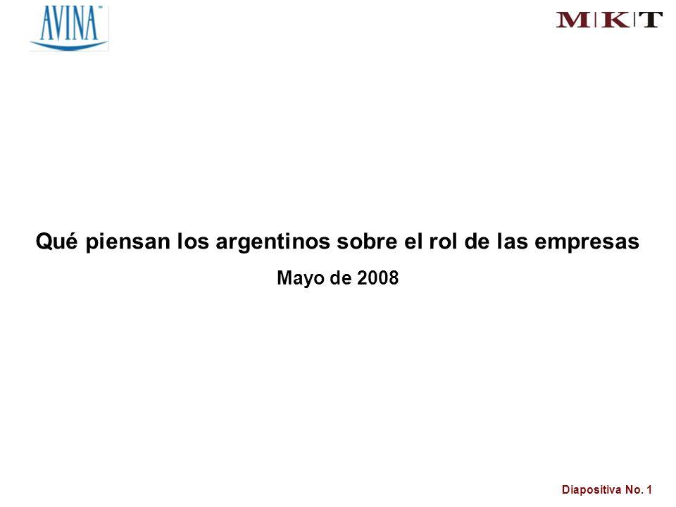 Diapositiva No. 1 Qué piensan los argentinos sobre el rol de las empresas Mayo de 2008