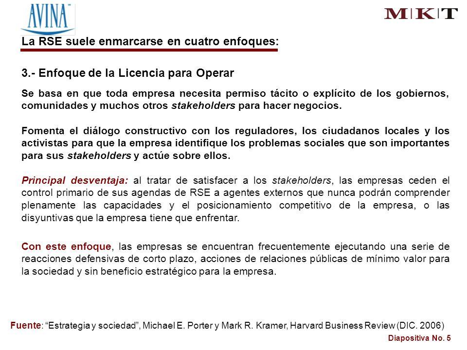 Diapositiva No.46 Fuente: MKT Imaginemos una empresa que quiere colaborar con la comunidad.