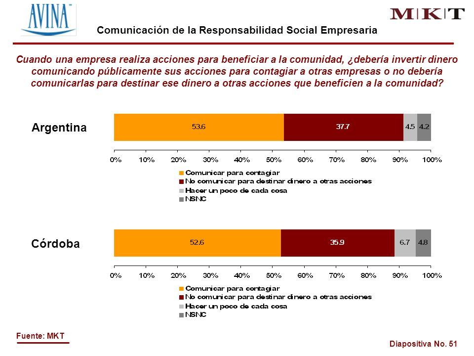 Diapositiva No.
