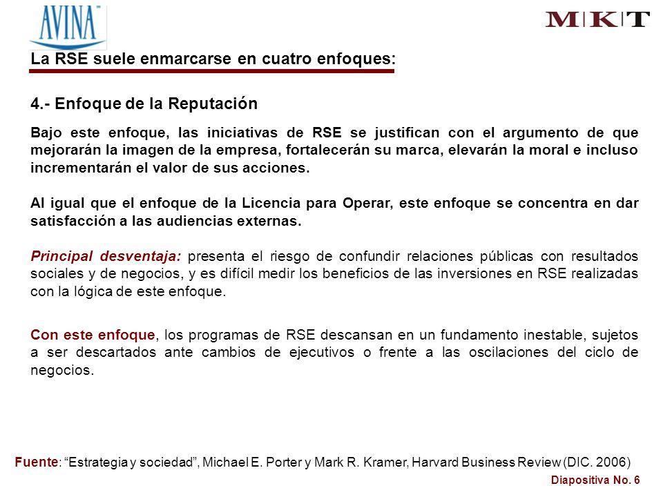 Diapositiva No.27 Fuente: MKT Imaginemos una empresa que quiere colaborar con la comunidad.