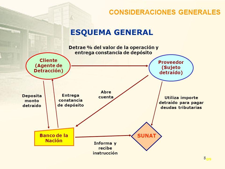 8 CONSIDERACIONES GENERALES ESQUEMA GENERAL Utiliza importe detraído para pagar deudas tributarias Proveedor (Sujeto detraído) Detrae % del valor de l
