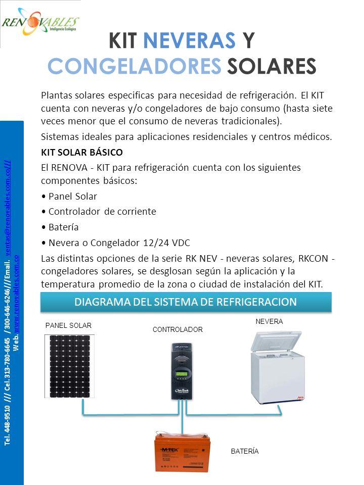 KIT NEVERAS Y CONGELADORES SOLARES Plantas solares especificas para necesidad de refrigeración. El KIT cuenta con neveras y/o congeladores de bajo con