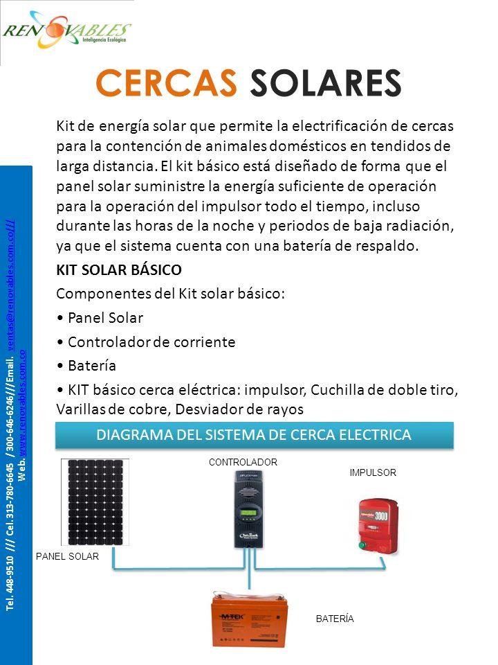 CERCAS SOLARES Kit de energía solar que permite la electrificación de cercas para la contención de animales domésticos en tendidos de larga distancia.