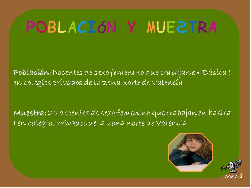 Población: Población: Docentes de sexo femenino que trabajan en Básica I en colegios privados de la zona norte de Valencia Muestra: Muestra: 25 docent