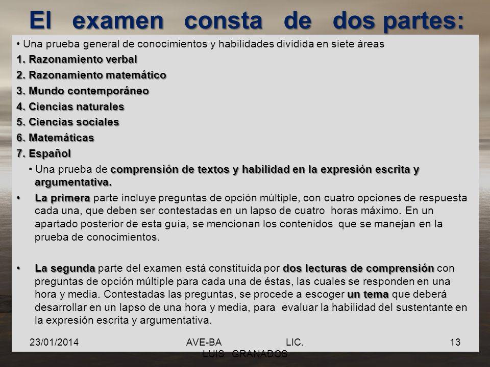MATERIAS P R E P A I N T E N S I V A I N T E N S I V A 2 0 1 2 23/01/2014AVE-BA LIC. LUIS GRANADOS 12