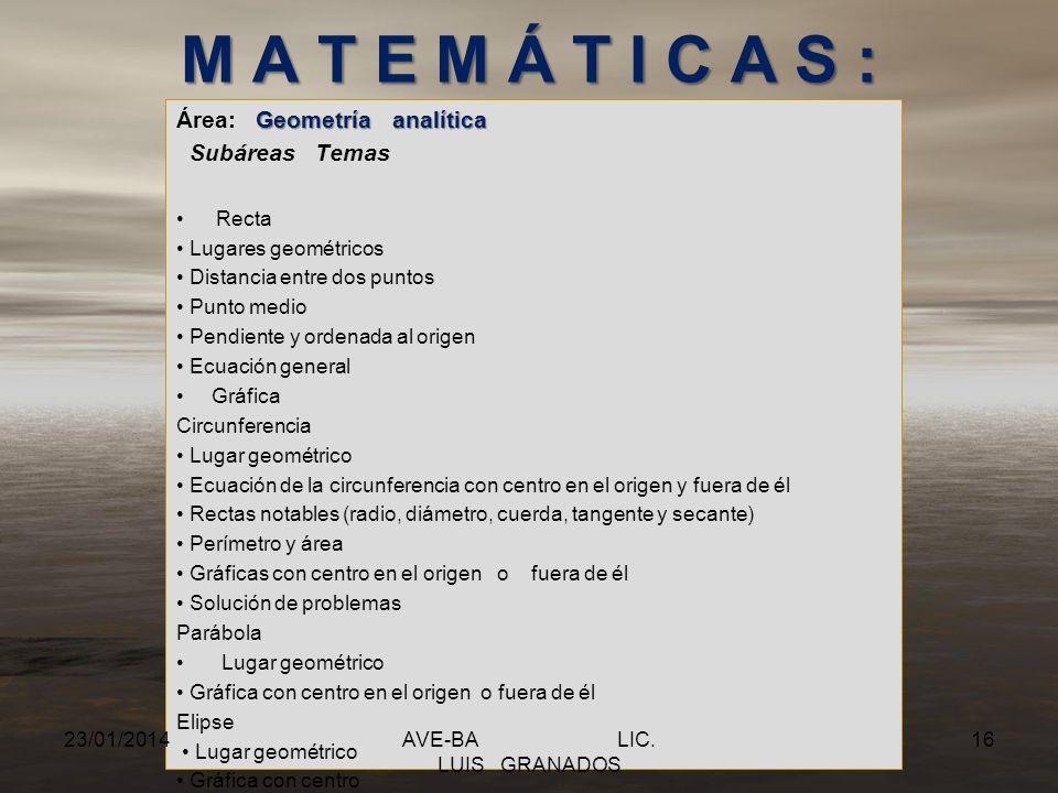 M A T E M Á T I C A S : Área: Álgebra Subáreas Temas Introducción al álgebra Clasificación de los números reales Propiedades de los números reales Ope