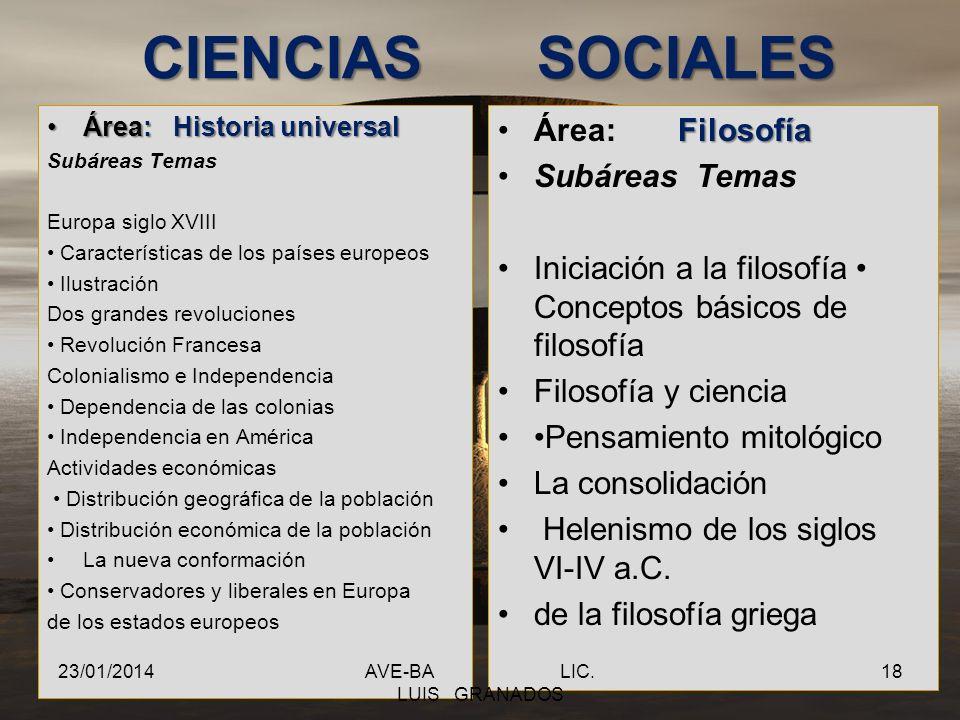 CIENCIAS SOCIALES : Geografía de México Área: Geografía de México Subáreas Temas Ubicación geográfica Estados de la República Mexicana Límites fronter