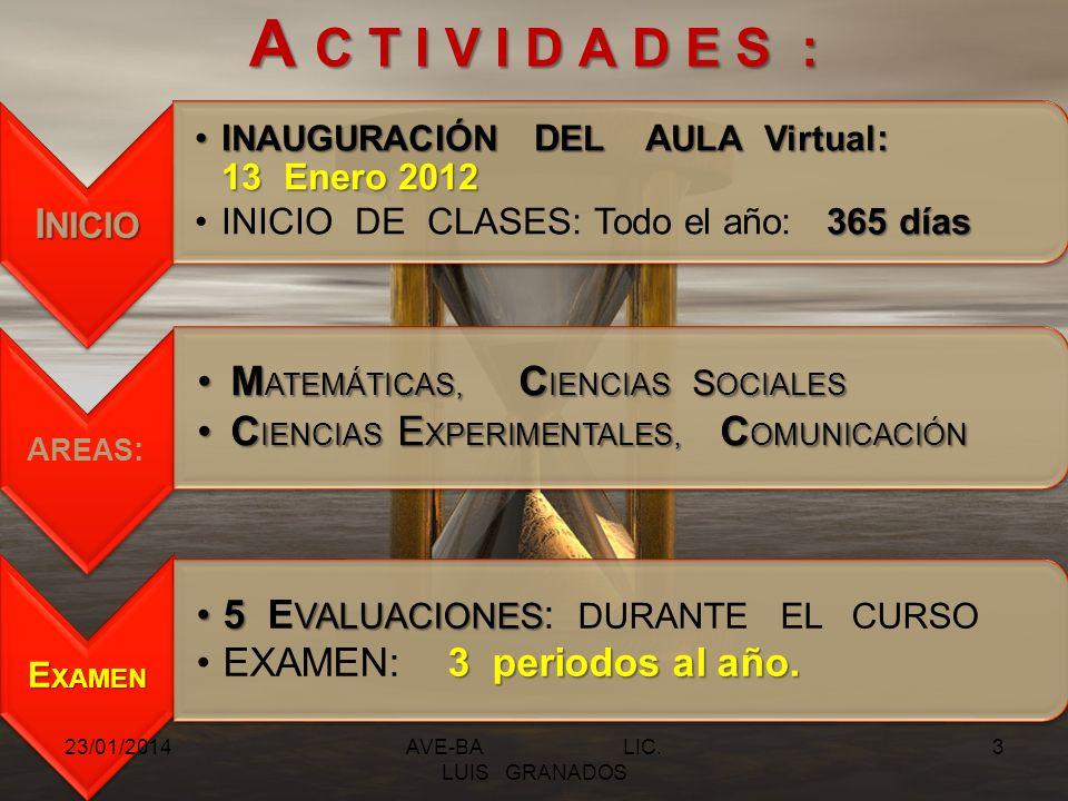 P REPARATORIA I N T E N S I V A 2 0 1 2 LIC. LUIS GRANADOS E-mail: montecristo1905@live.com montecristo1905@live.com preparatoriaintensiva@hotmail.com