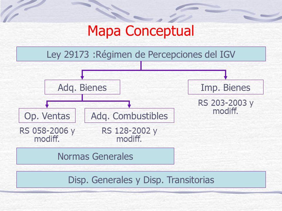 Mapa Conceptual Ley 29173 :Régimen de Percepciones del IGV Adq. BienesImp. Bienes Op. VentasAdq. Combustibles Disp. Generales y Disp. Transitorias Nor