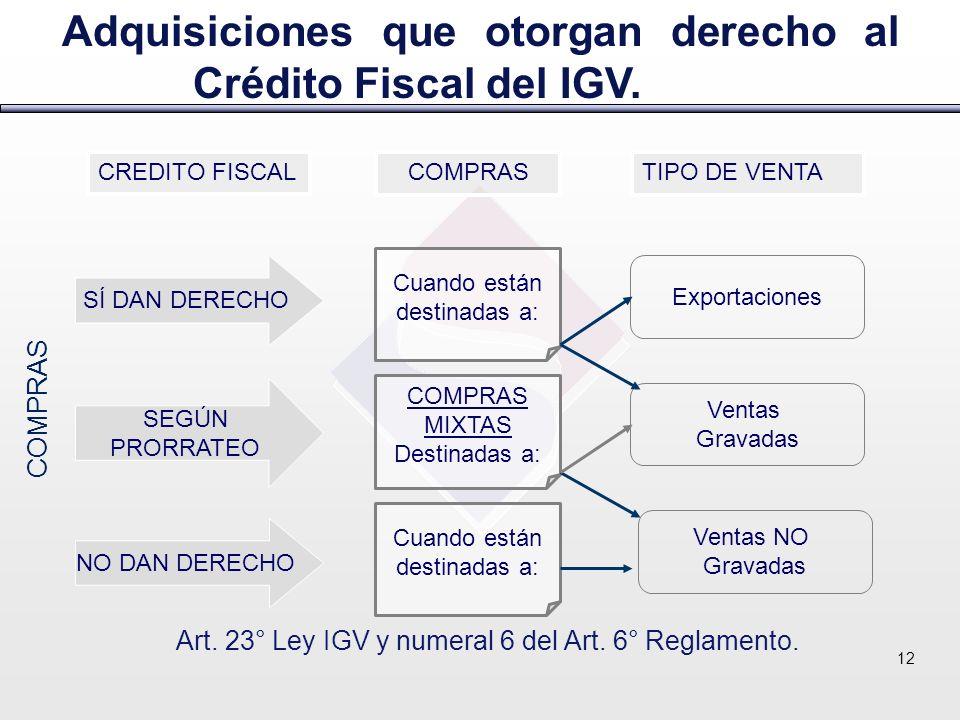 Adquisiciones que otorgan derecho al Crédito Fiscal del IGV. Art. 23° Ley IGV y numeral 6 del Art. 6° Reglamento. 12 SÍ DAN DERECHO SEGÚN PRORRATEO NO
