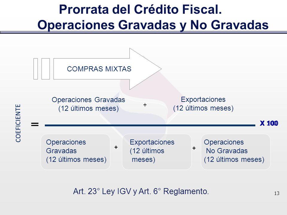 Prorrata del Crédito Fiscal. Operaciones Gravadas y No Gravadas X 100 Art. 23° Ley IGV y Art. 6° Reglamento. 13 COEFICIENTE + + X 100 COMPRAS MIXTAS E