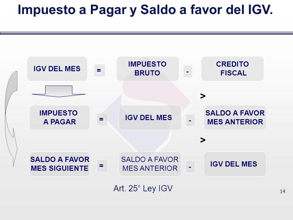 Impuesto a Pagar y Saldo a favor del IGV. IGV DEL MES IMPUESTO BRUTO CREDITO FISCAL = - IMPUESTO A PAGAR IGV DEL MES SALDO A FAVOR MES ANTERIOR = - SA