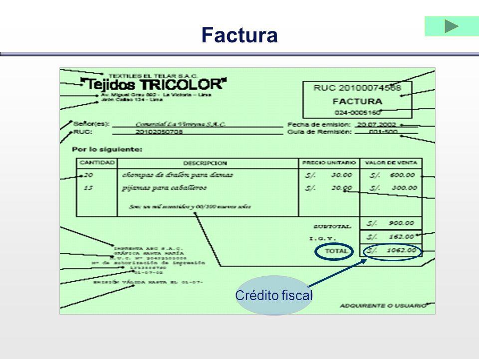 Documentos que deben respaldar el Crédito Fiscal del IGV.