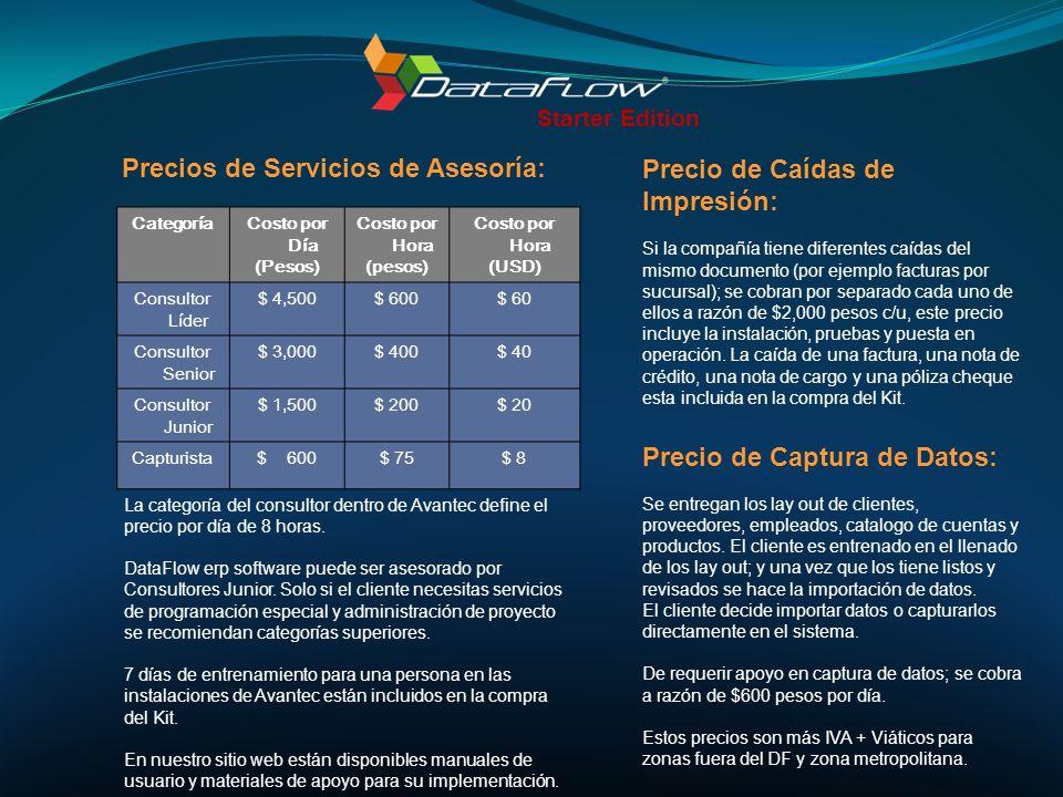 Póliza de Mejoramiento Anual por Módulo (10% del valor del licenciamiento).