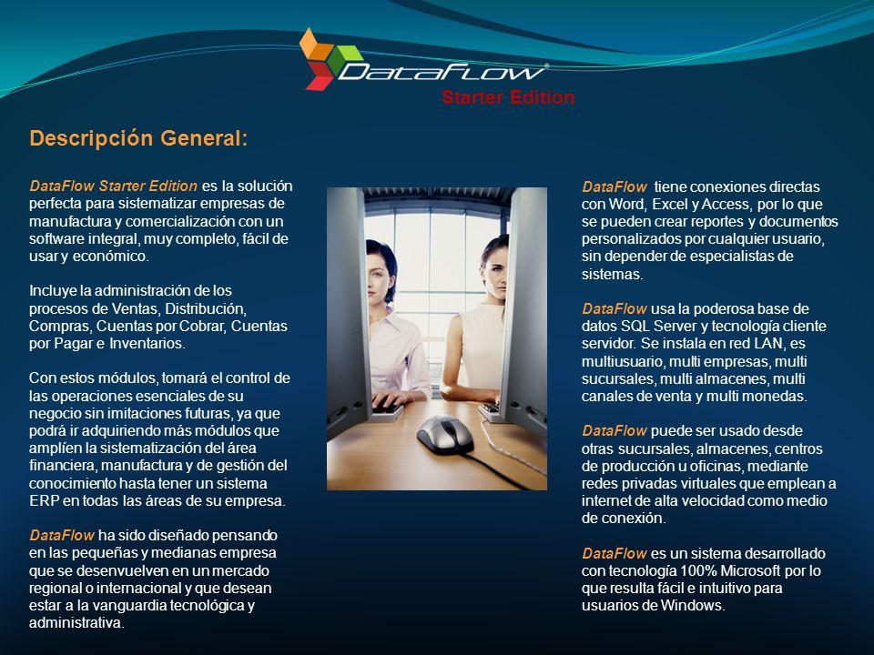 Ventas Distribución CXC CXP Módulos del Sistema para Empresas del Sector Comercial y Manufactura Administrador del Sistema Inventarios Compras Starter Edition
