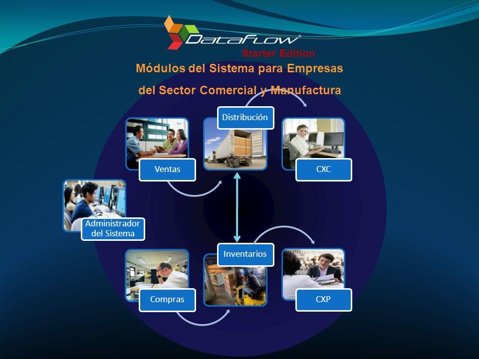 Ventas Administra la información de los clientes (direcciones, contactos, datos fiscales).