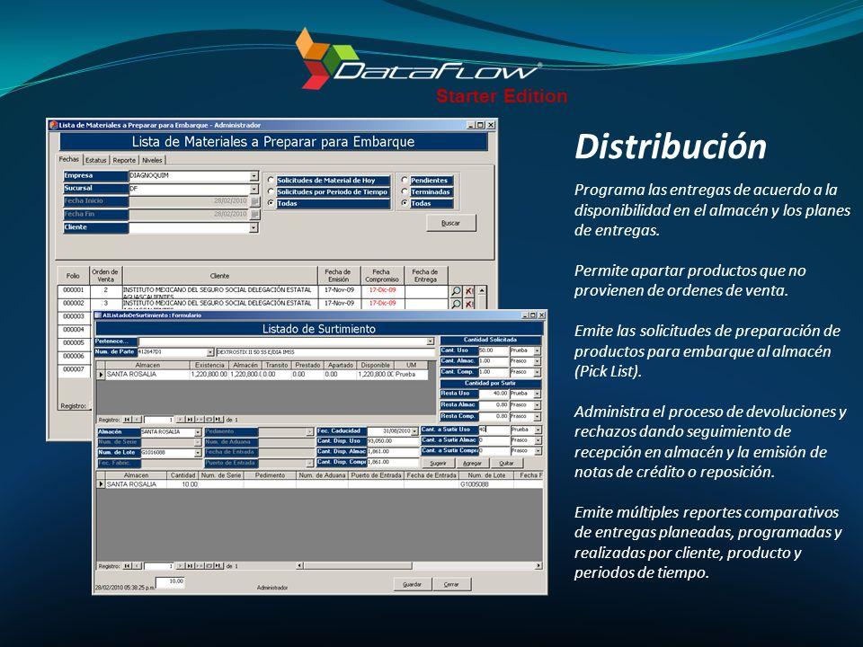 Cuentas por Cobrar Permite aplicar pagos.Emite cortes de caja por periodo.