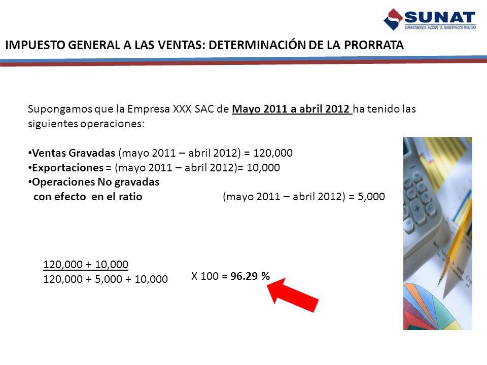 IMPUESTO GENERAL A LAS VENTAS: DETERMINACIÓN DE LA PRORRATA Supongamos que la Empresa XXX SAC de Mayo 2011 a abril 2012 ha tenido las siguientes opera