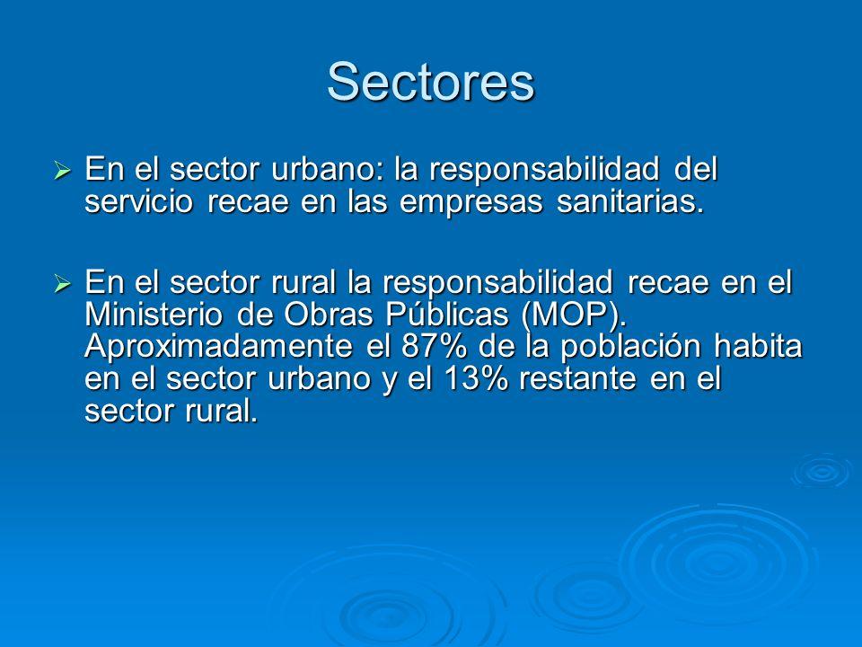 Sectores En el sector urbano: la responsabilidad del servicio recae en las empresas sanitarias. En el sector urbano: la responsabilidad del servicio r