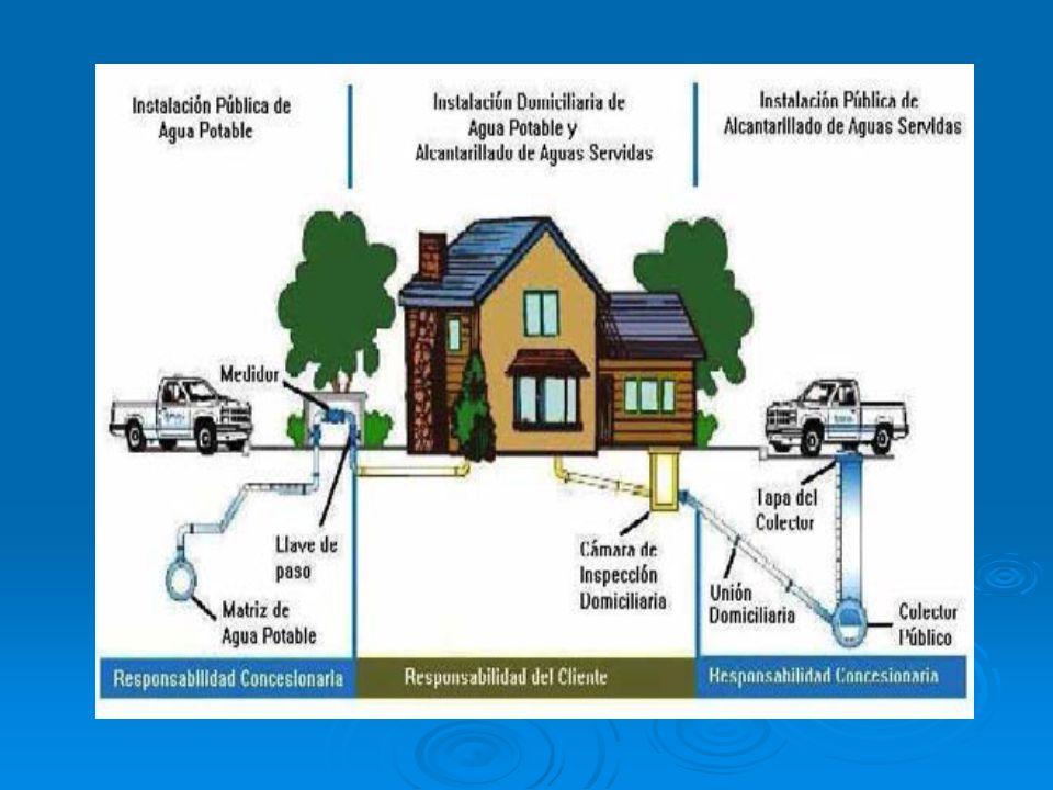 La instalación de sistemas de tuberías plásticas y metálicas deben cumplir con los requisitos siguientes.