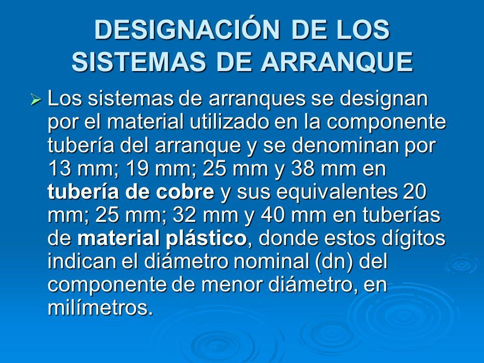 DESIGNACIÓN DE LOS SISTEMAS DE ARRANQUE Los sistemas de arranques se designan por el material utilizado en la componente tubería del arranque y se den
