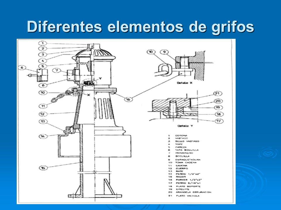 Diferentes elementos de grifos