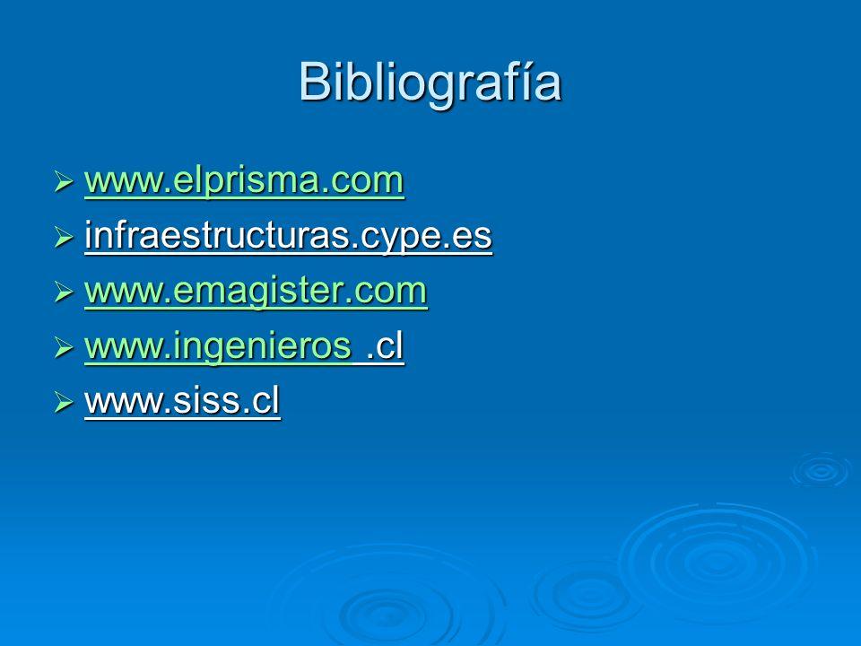 Bibliografía www.elprisma.com www.elprisma.com www.elprisma.com infraestructuras.cype.es infraestructuras.cype.es www.emagister.com www.emagister.com www.emagister.com www.ingenieros.cl www.ingenieros.cl www.ingenieros www.siss.cl www.siss.cl