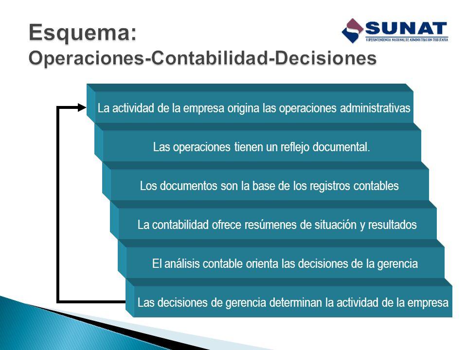 La contabilidad constituye una actividad de prestación de servicios cuya función es proporcionar información cuantitativa acerca de las entidades econ