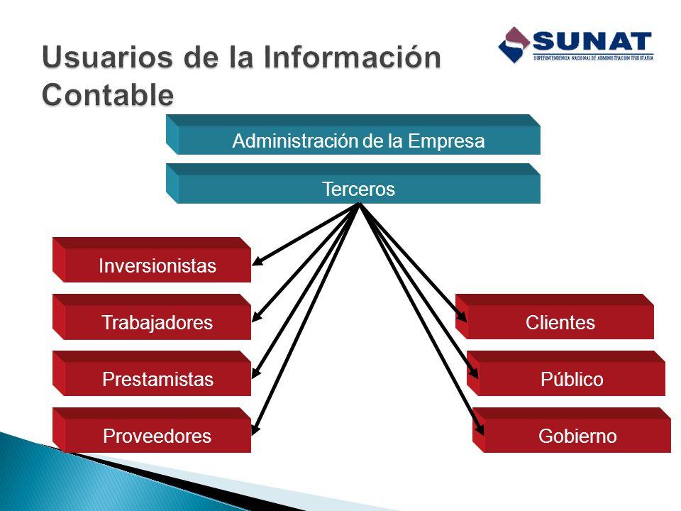 Las operaciones tienen un reflejo documental. Los documentos son la base de los registros contables La contabilidad ofrece resúmenes de situación y re