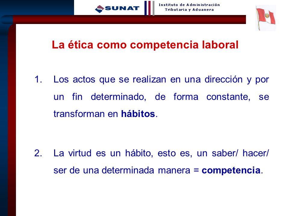 18 La ética como competencia laboral 1.Los actos que se realizan en una dirección y por un fin determinado, de forma constante, se transforman en hábi