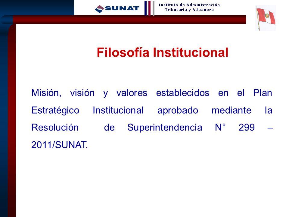23 Filosofía Institucional Misión, visión y valores establecidos en el Plan Estratégico Institucional aprobado mediante la Resolución de Superintenden