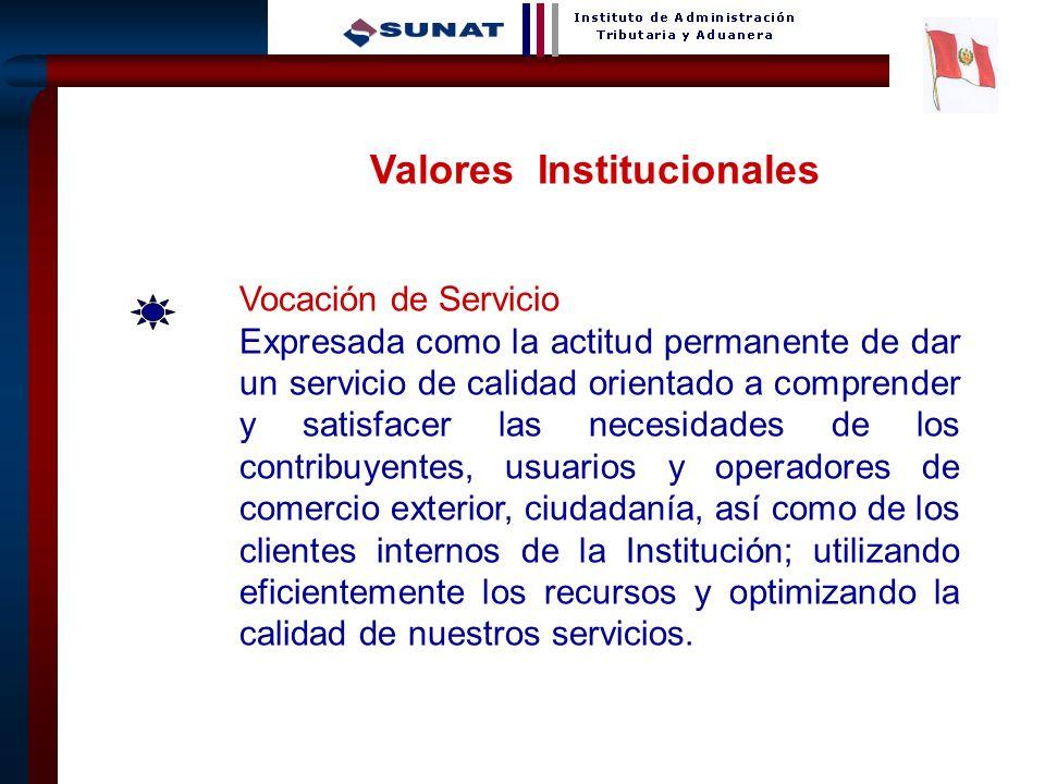 28 Vocación de Servicio Expresada como la actitud permanente de dar un servicio de calidad orientado a comprender y satisfacer las necesidades de los