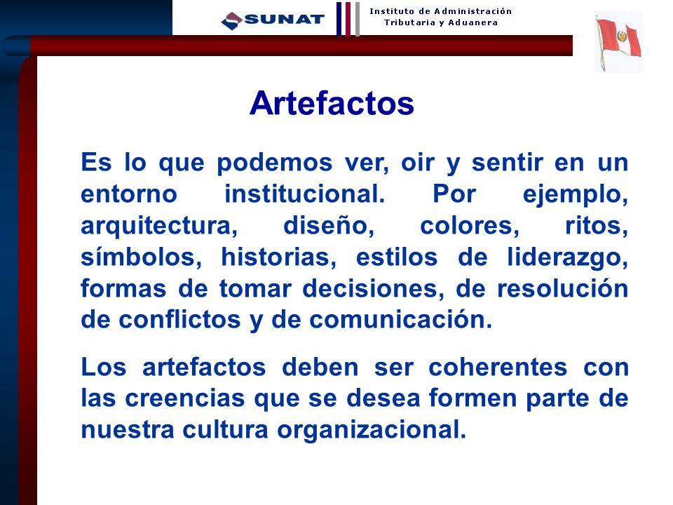 6 Artefactos Es lo que podemos ver, oir y sentir en un entorno institucional. Por ejemplo, arquitectura, diseño, colores, ritos, símbolos, historias,